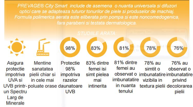 prevage-city-smart-elizabeth-arden